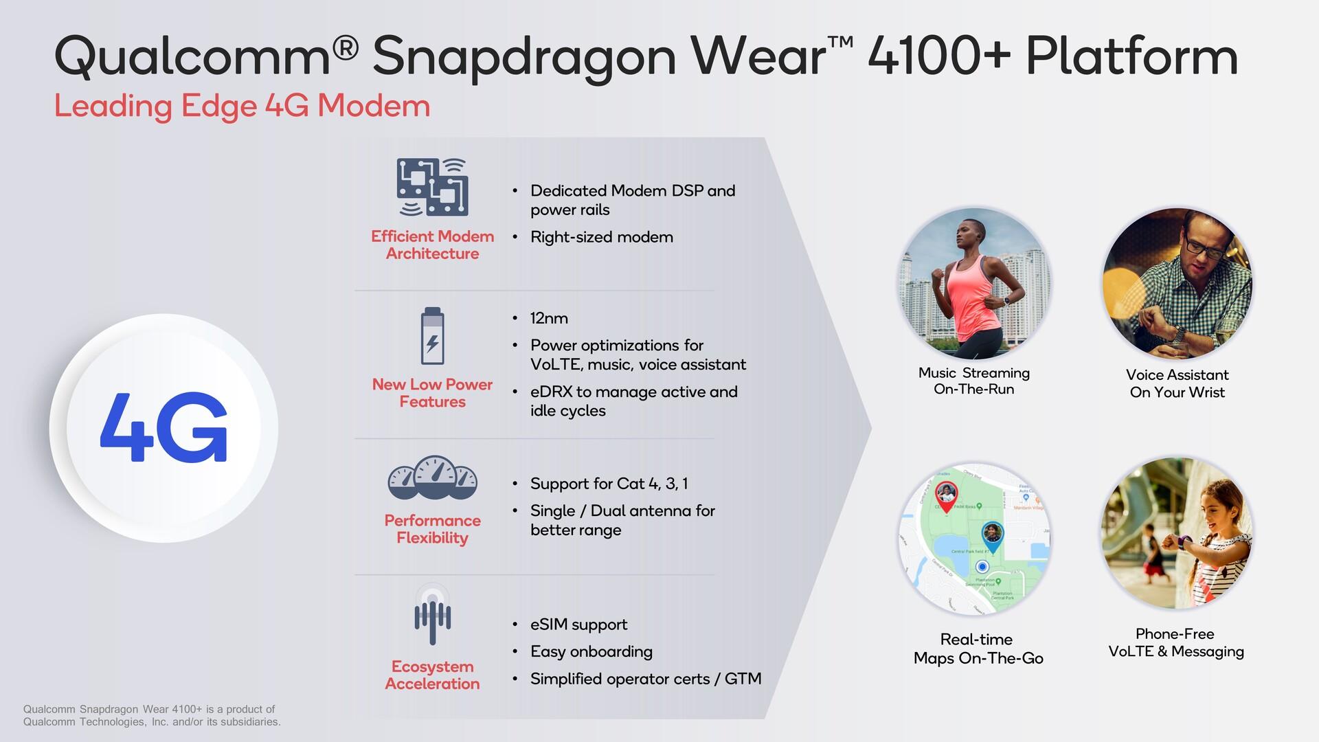 Qualcomm's Snapdragon Wear 4100+(SDM429w)  Platform, Complete Specification